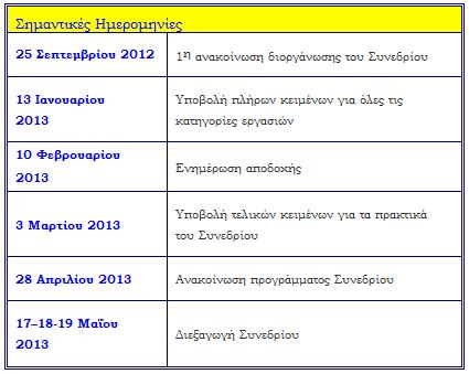 Σημαντικές ημερομηνίες για συνέδριο Σύρου