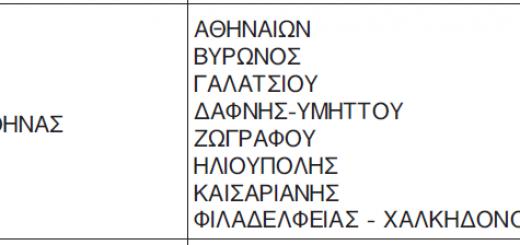 ΔΙΔΕ Α Αθήνας