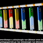 Δομή DNA – Βίντεο με ελληνικούς υπότιτλους