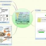 Εννοιολογικοί χάρτες στη Βιολογία