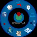 Η λειτουργία των Wiki