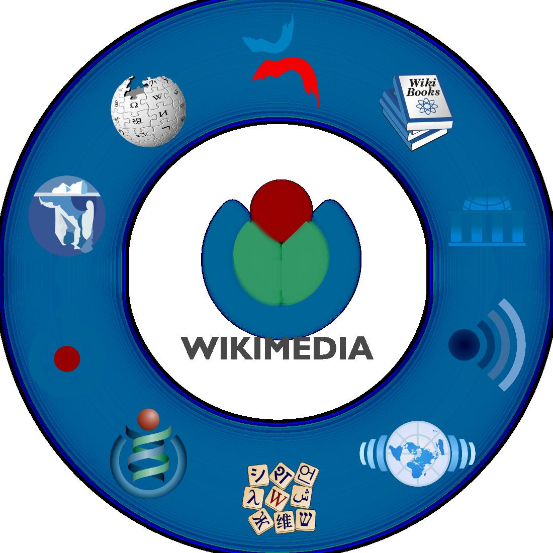 Ίδρυμα Wikimedia