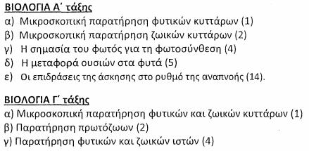 ergastiriakes_2013-2014_01