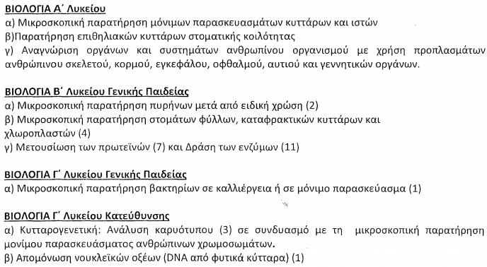 ergastiriakes_2013-2014_02