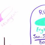 Ανθεκτικότητα βακτηρίων: βίντεο