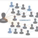 Επιστημονικές ερευνητικές εργασίες για μαθητές και πολίτες: Citizen Science Projects