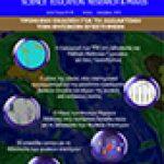 'Διδασκαλία Φυσικών Επιστημών: Έρευνα & Πράξη', διπλό τεύχος 54-55